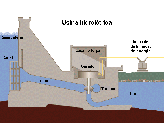 Hydroelectric_dam_portuguese