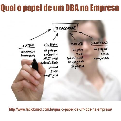 Qual o papel de um DBA na Empresa