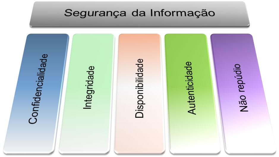 pilares_da_seguranca_cidal