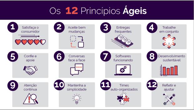 12-principios-ageis-metodos-ageis-original